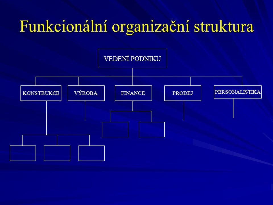 Funkcionální organizační struktura Organizace je rozdělena podle činností, které jsou nutné pro její chod: výroba, marketing, financování, technická příprava výroby, účetnictví a personalistika, příp.