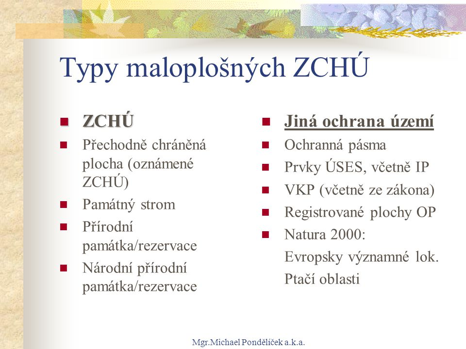 Mgr.Michael Pondělíček a.k.a. Typy maloplošných ZCHÚ ZCHÚ ZCHÚ Přechodně chráněná plocha (oznámené ZCHÚ) Památný strom Přírodní památka/rezervace Náro