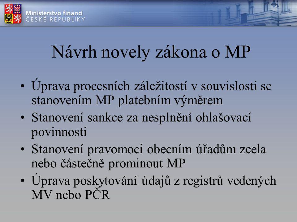 Úprava procesních záležitostí v souvislosti se stanovením MP platebním výměrem Obecní úřad vydá PV, pokud není poplatek zaplacen včas nebo ve správné výši Obecní úřad nedoručuje PV a pouze zakládá do spisu, je-li poplatek zaplacen před jeho vydáním