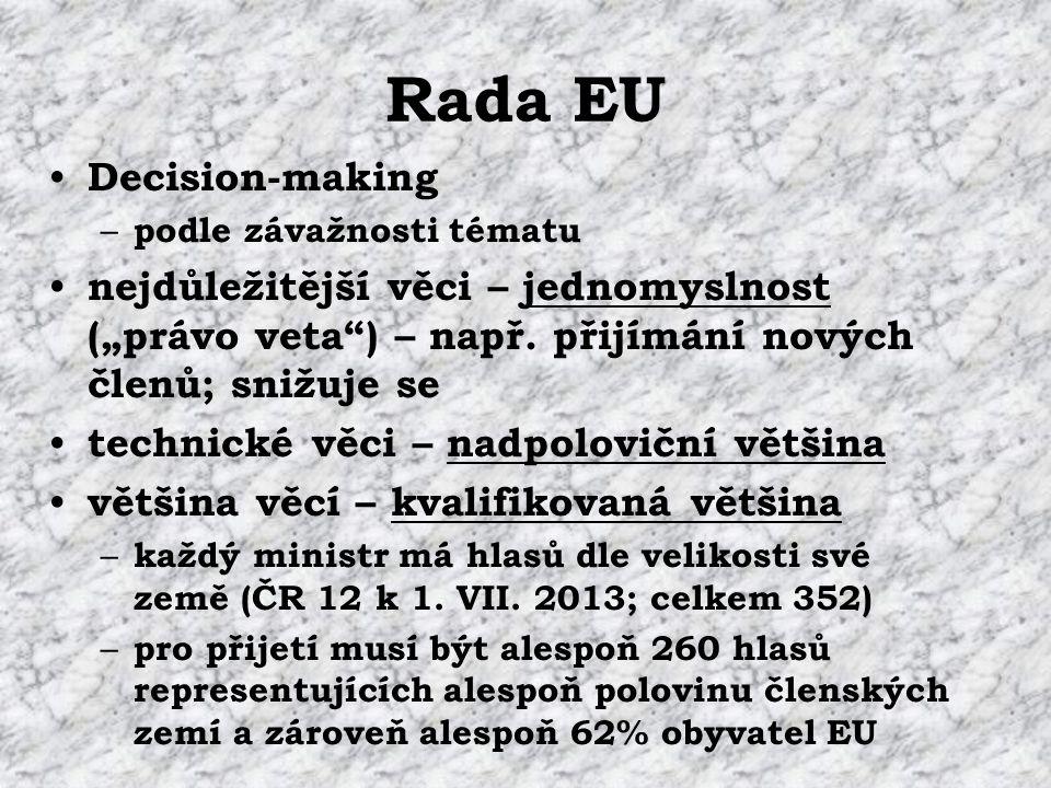 """Rada EU Decision-making – podle závažnosti tématu nejdůležitější věci – jednomyslnost (""""právo veta ) – např."""