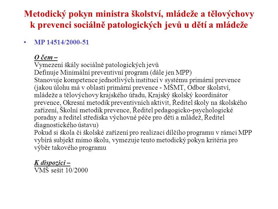 Metodický pokyn ministra školství, mládeže a tělovýchovy k prevenci sociálně patologických jevů u dětí a mládeže MP 14514/2000-51 O čem – Vymezení šká
