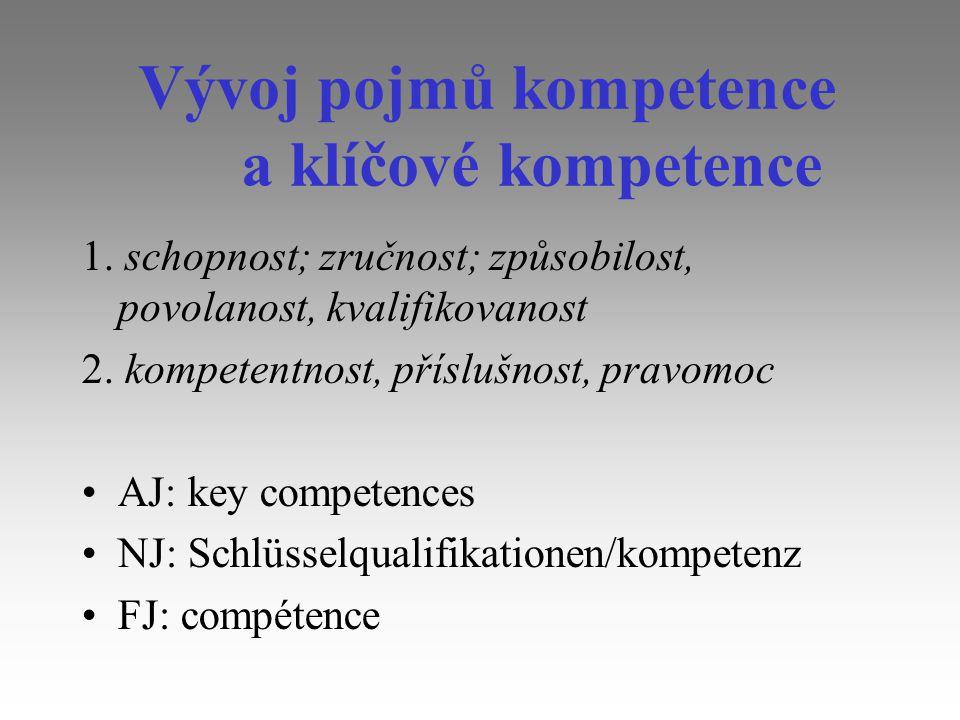 Vývoj pojmů kompetence a klíčové kompetence 1. schopnost; zručnost; způsobilost, povolanost, kvalifikovanost 2. kompetentnost, příslušnost, pravomoc A