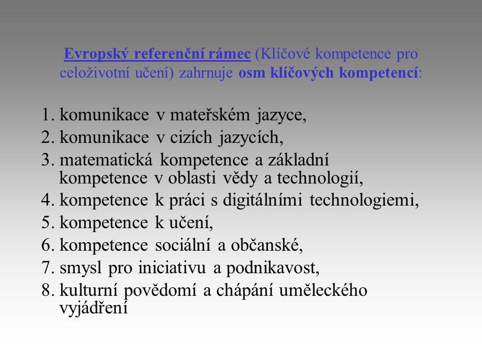 Evropský referenční rámec (Klíčové kompetence pro celoživotní učení) zahrnuje osm klíčových kompetencí: 1. komunikace v mateřském jazyce, 2. komunikac