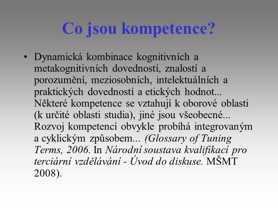Co jsou kompetence? Dynamická kombinace kognitivních a metakognitivních dovedností, znalostí a porozumění, meziosobních, intelektuálních a praktických