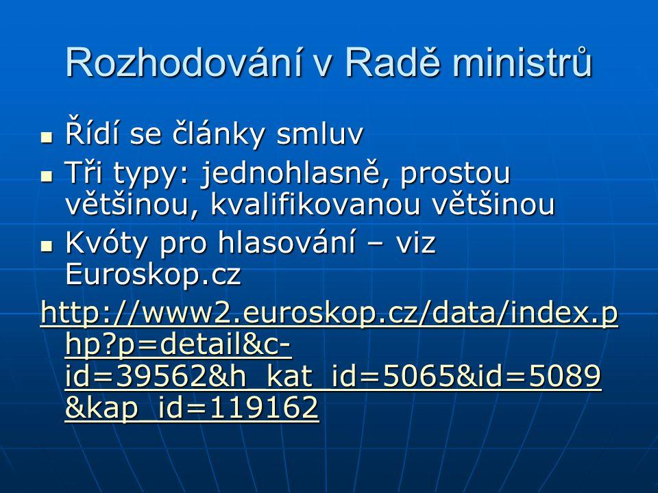Rozhodování v Radě ministrů Řídí se články smluv Řídí se články smluv Tři typy: jednohlasně, prostou většinou, kvalifikovanou většinou Tři typy: jednohlasně, prostou většinou, kvalifikovanou většinou Kvóty pro hlasování – viz Euroskop.cz Kvóty pro hlasování – viz Euroskop.cz http://www2.euroskop.cz/data/index.p hp?p=detail&c- id=39562&h_kat_id=5065&id=5089 &kap_id=119162 http://www2.euroskop.cz/data/index.p hp?p=detail&c- id=39562&h_kat_id=5065&id=5089 &kap_id=119162