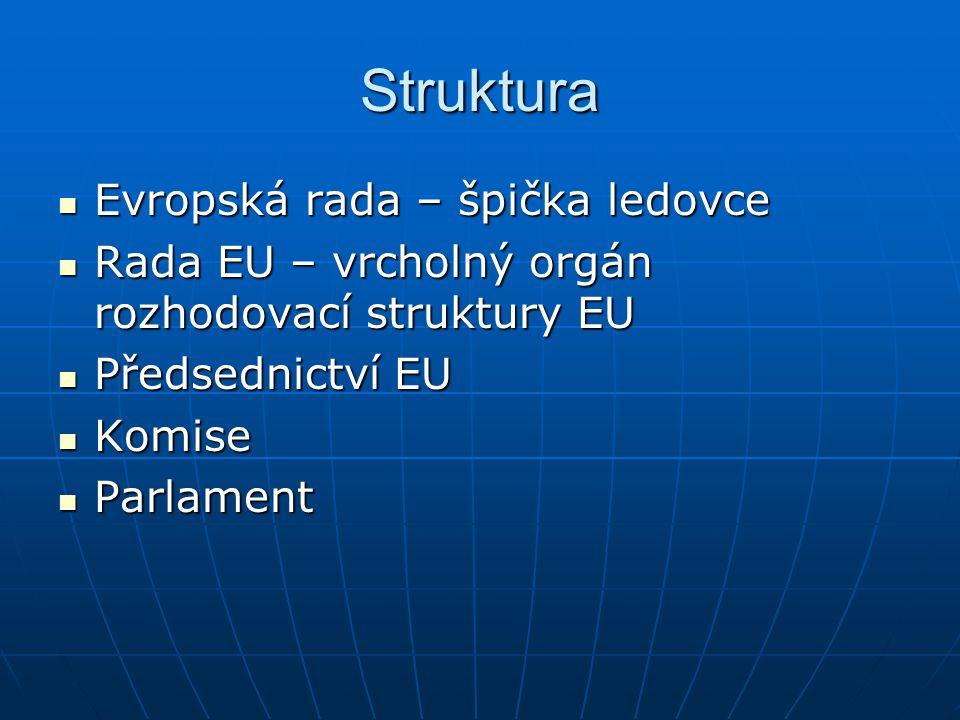 Struktura Evropská rada – špička ledovce Evropská rada – špička ledovce Rada EU – vrcholný orgán rozhodovací struktury EU Rada EU – vrcholný orgán rozhodovací struktury EU Předsednictví EU Předsednictví EU Komise Komise Parlament Parlament