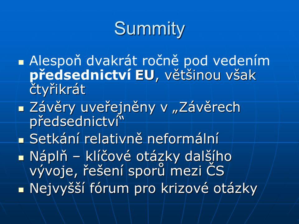 """Summity EU, většinou však čtyřikrát Alespoň dvakrát ročně pod vedením předsednictví EU, většinou však čtyřikrát Závěry uveřejněny v """"Závěrech předsednictví Závěry uveřejněny v """"Závěrech předsednictví Setkání relativně neformální Setkání relativně neformální Náplň – klíčové otázky dalšího vývoje, řešení sporů mezi ČS Náplň – klíčové otázky dalšího vývoje, řešení sporů mezi ČS Nejvyšší fórum pro krizové otázky Nejvyšší fórum pro krizové otázky"""