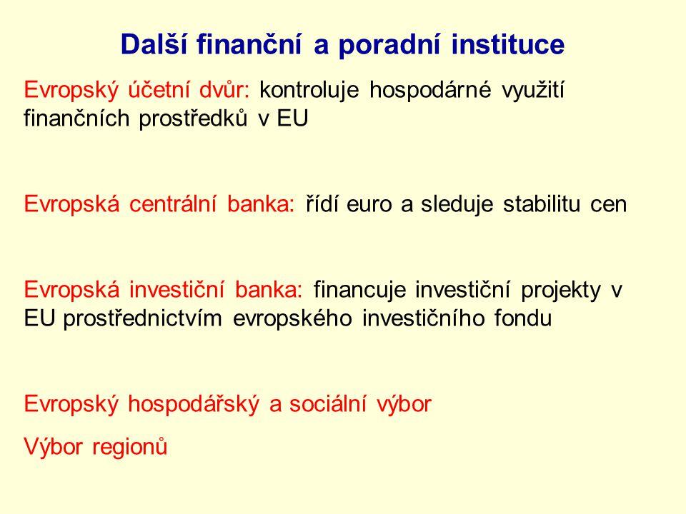 Další finanční a poradní instituce Evropský účetní dvůr: kontroluje hospodárné využití finančních prostředků v EU Evropská centrální banka: řídí euro a sleduje stabilitu cen Evropská investiční banka: financuje investiční projekty v EU prostřednictvím evropského investičního fondu Evropský hospodářský a sociální výbor Výbor regionů