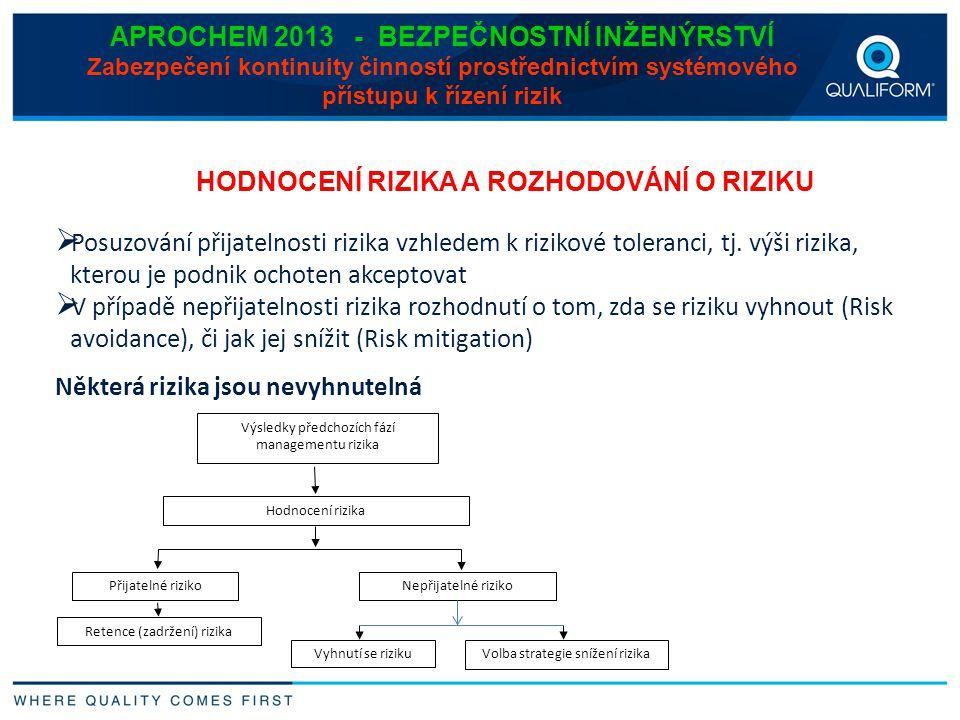 APROCHEM 2013 - BEZPEČNOSTNÍ INŽENÝRSTVÍ Zabezpečení kontinuity činností prostřednictvím systémového přístupu k řízení rizik HODNOCENÍ RIZIKA A ROZHOD
