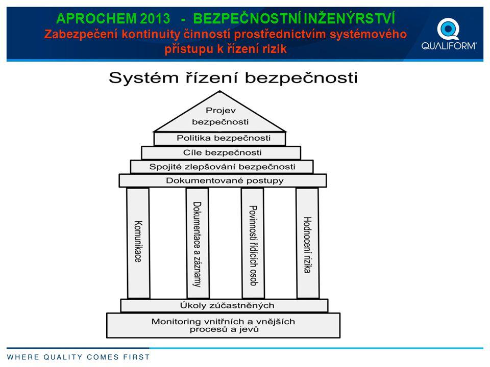 APROCHEM 2013 - BEZPEČNOSTNÍ INŽENÝRSTVÍ Zabezpečení kontinuity činností prostřednictvím systémového přístupu k řízení rizik