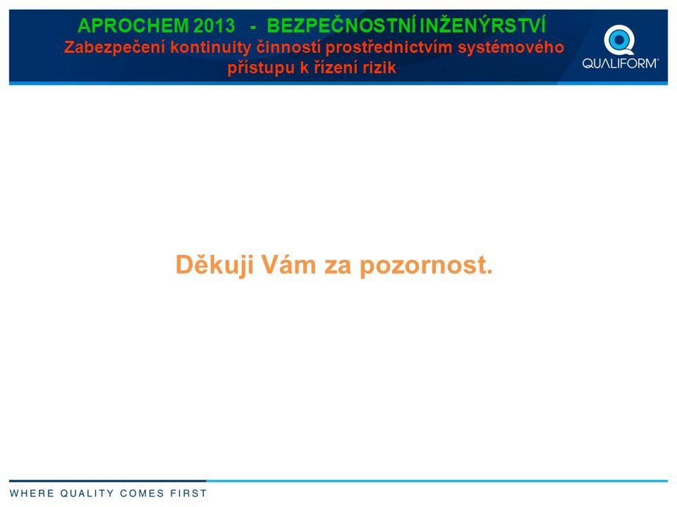 APROCHEM 2013 - BEZPEČNOSTNÍ INŽENÝRSTVÍ Zabezpečení kontinuity činností prostřednictvím systémového přístupu k řízení rizik Děkuji Vám za pozornost.
