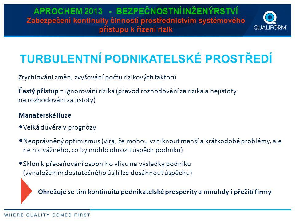 APROCHEM 2013 - BEZPEČNOSTNÍ INŽENÝRSTVÍ Zabezpečení kontinuity činností prostřednictvím systémového přístupu k řízení rizik TURBULENTNÍ PODNIKATELSKÉ