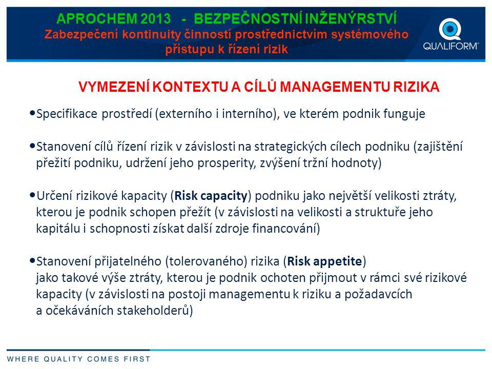 APROCHEM 2013 - BEZPEČNOSTNÍ INŽENÝRSTVÍ Zabezpečení kontinuity činností prostřednictvím systémového přístupu k řízení rizik VYMEZENÍ KONTEXTU A CÍLŮ