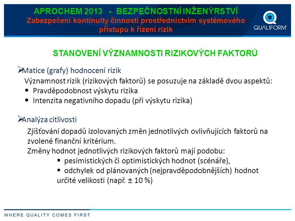 APROCHEM 2013 - BEZPEČNOSTNÍ INŽENÝRSTVÍ Zabezpečení kontinuity činností prostřednictvím systémového přístupu k řízení rizik STANOVENÍ VÝZNAMNOSTI RIZ