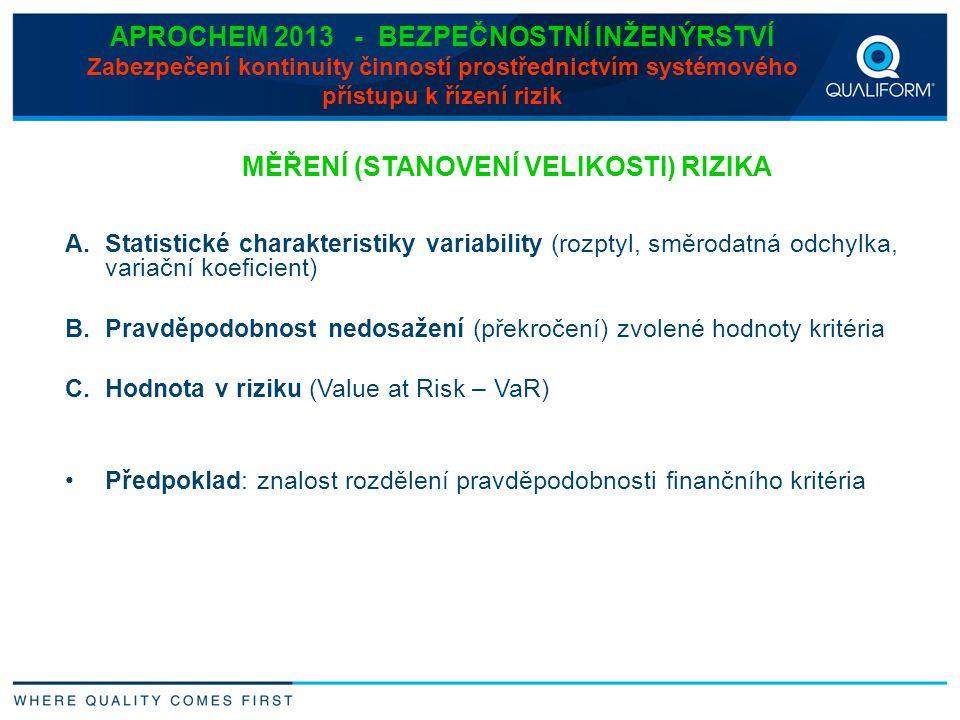 APROCHEM 2013 - BEZPEČNOSTNÍ INŽENÝRSTVÍ Zabezpečení kontinuity činností prostřednictvím systémového přístupu k řízení rizik MĚŘENÍ (STANOVENÍ VELIKOS