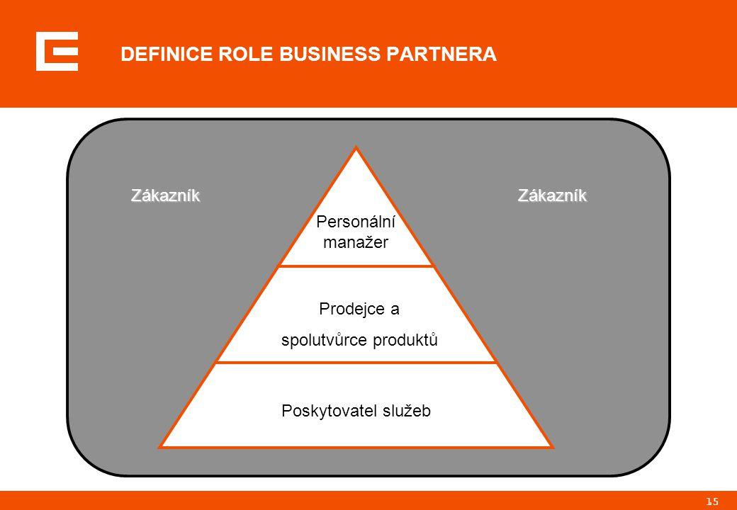 15 Poskytovatel služeb Prodejce a spolutvůrce produktů Personální manažer ZákazníkZákazník DEFINICE ROLE BUSINESS PARTNERA