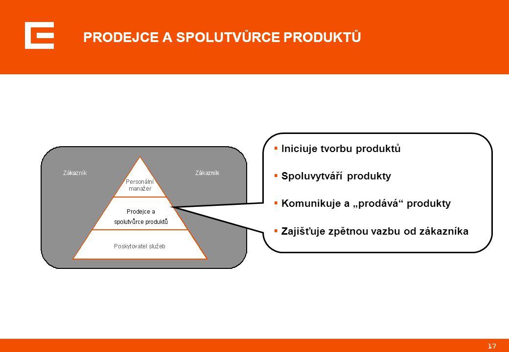 """17  Iniciuje tvorbu produktů  Spoluvytváří produkty  Komunikuje a """"prodává produkty  Zajišťuje zpětnou vazbu od zákazníka PRODEJCE A SPOLUTVŮRCE PRODUKTŮ"""