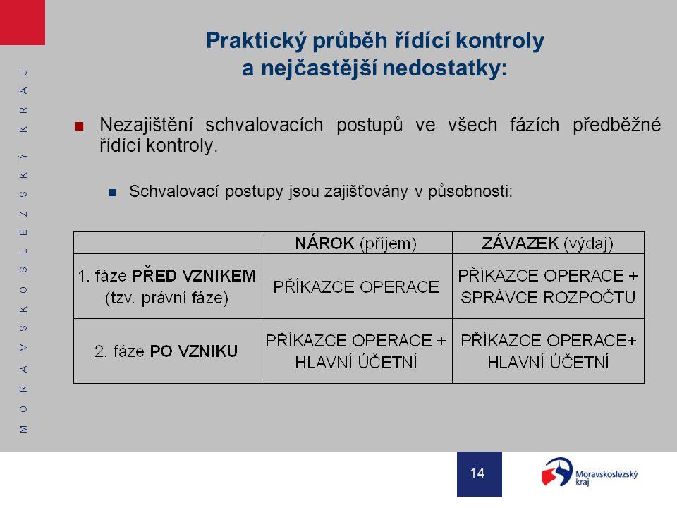 M O R A V S K O S L E Z S K Ý K R A J 14 Praktický průběh řídící kontroly a nejčastější nedostatky: Nezajištění schvalovacích postupů ve všech fázích