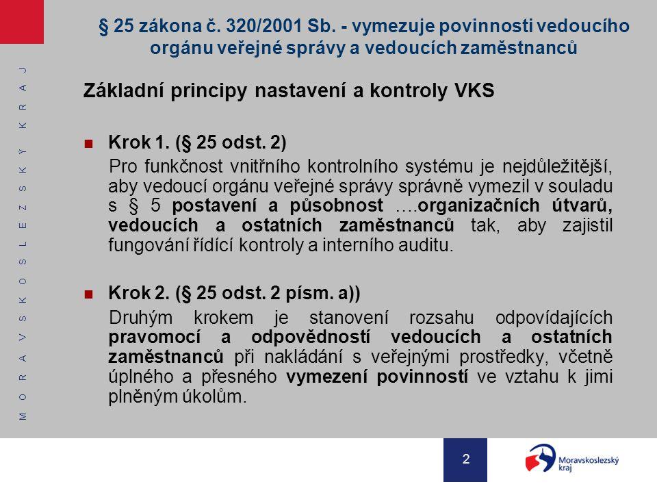 M O R A V S K O S L E Z S K Ý K R A J 13 Praktická realizace řídící kontroly: Nutno dodržovat své vlastní postupy, mj.