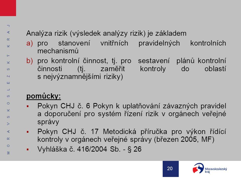 M O R A V S K O S L E Z S K Ý K R A J 20 Analýza rizik (výsledek analýzy rizik) je základem a)pro stanovení vnitřních pravidelných kontrolních mechani