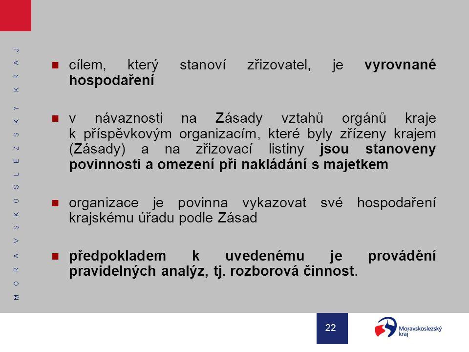 M O R A V S K O S L E Z S K Ý K R A J 22 cílem, který stanoví zřizovatel, je vyrovnané hospodaření v návaznosti na Zásady vztahů orgánů kraje k příspě