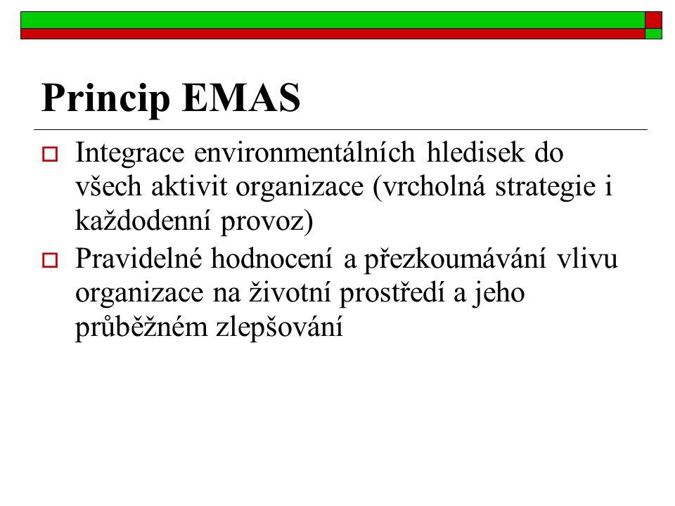Princip EMAS  Integrace environmentálních hledisek do všech aktivit organizace (vrcholná strategie i každodenní provoz)  Pravidelné hodnocení a přezkoumávání vlivu organizace na životní prostředí a jeho průběžném zlepšování