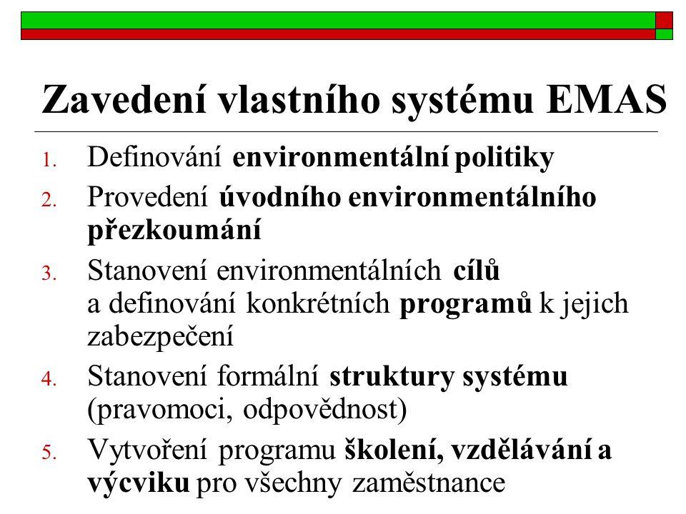 Zavedení vlastního systému EMAS 6.Tvorba a průběžná aktualizace odpovídající dokumentace 7.