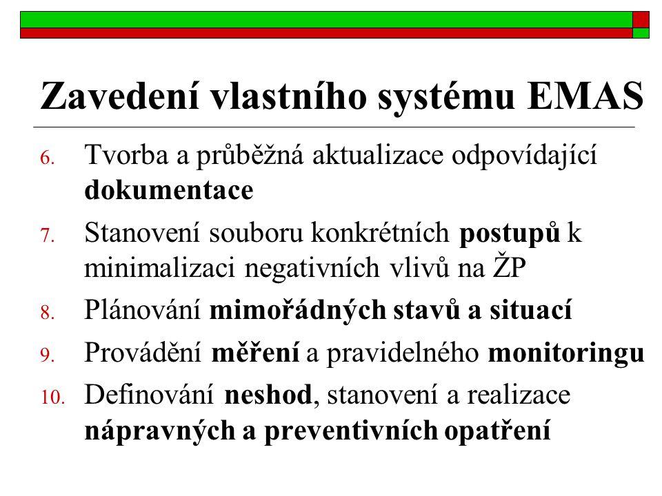 Zavedení vlastního systému EMAS 6. Tvorba a průběžná aktualizace odpovídající dokumentace 7.