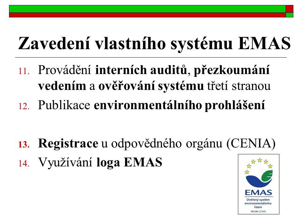 Zavedení vlastního systému EMAS 11.