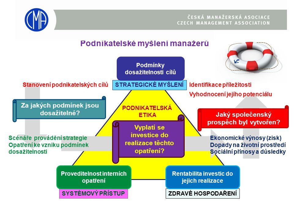 Stakeholders a veřejný zájem Dělba s partnery, společenské náklady HODNOTY Outsourcing, akvizice, fúze Vyladění uvnitř organizace i s partnery ZDROJEPROCESY VÝNOSY PŘIDANÁ HODNOTA INOVACE INFRASTRUKTURAINSTITUCE Nový model podnikání OPTIMALIZACE SPOLEČENSKÉHO PROSPĚCHU (CSV)