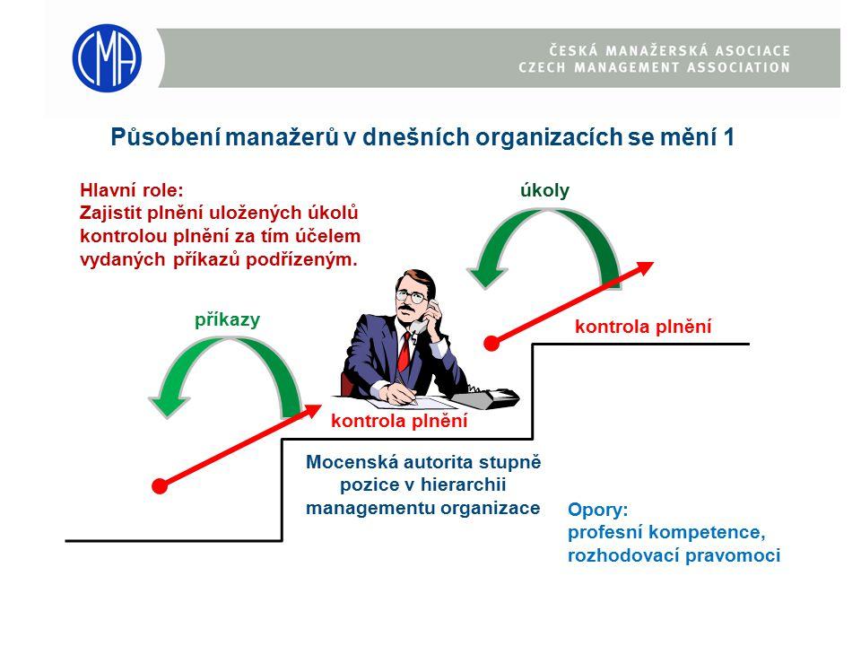 Působení manažerů v dnešních organizacích se mění 1 Mocenská autorita stupně pozice v hierarchii managementu organizace úkoly příkazy kontrola plnění Hlavní role: Zajistit plnění uložených úkolů kontrolou plnění za tím účelem vydaných příkazů podřízeným.