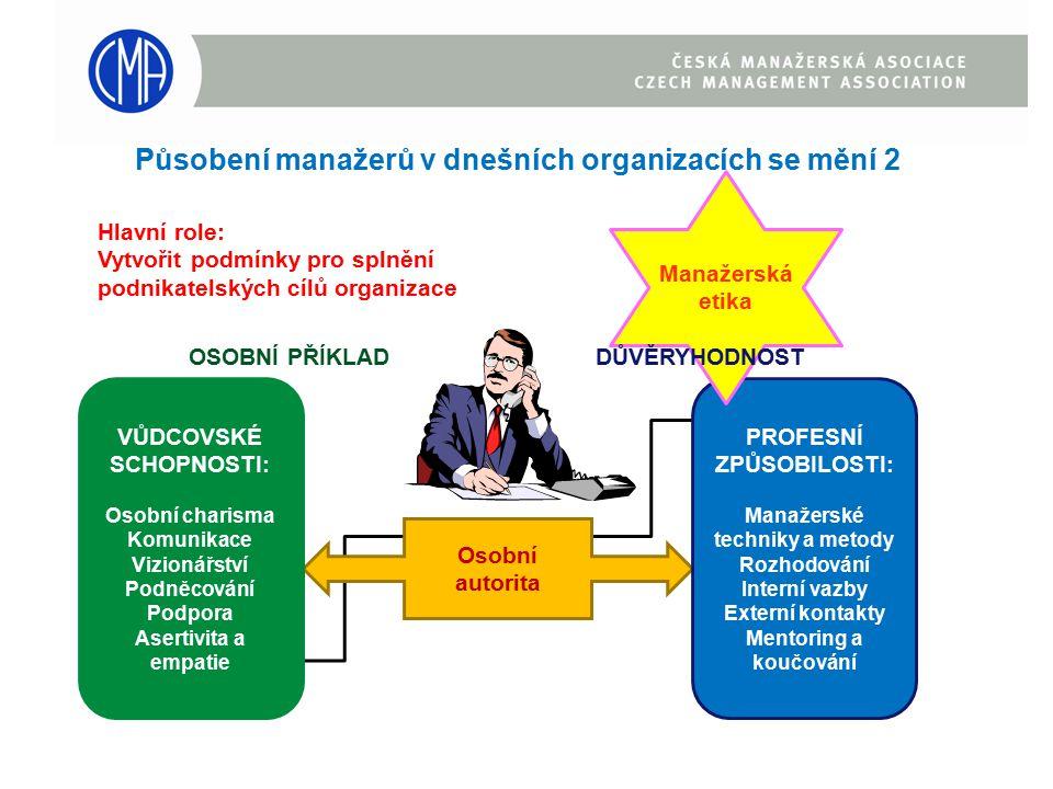 Působení manažerů v dnešních organizacích se mění 2 Hlavní role: Vytvořit podmínky pro splnění podnikatelských cílů organizace Osobní autorita PROFESN