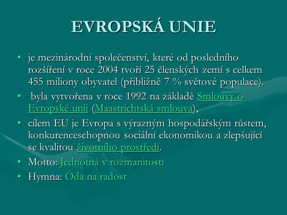 Členské státy EU 25.3.1957 -Francie, Německo, Benelux, Itálie 1.1.1973 -Velká Británie, Irsko, Dánsko 1.1.1981 -Řecko 1.1.1986 -Španělsko, Portugalsko 1.1.1995 Švédsko, Finsko, Rakousko 1.5.2004 - Česká republika, Estonsko, Kypr, Litva, Lotyšsko, Maďarsko, Malta, Polsko, Slovensko, Slovinsko