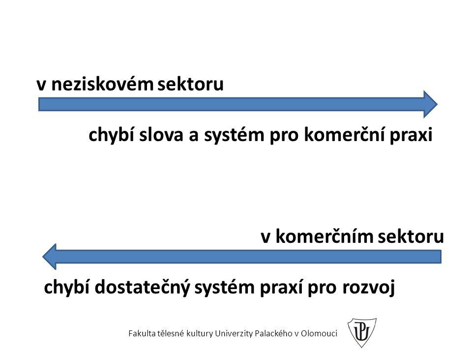 v neziskovém sektoru chybí slova a systém pro komerční praxi Fakulta tělesné kultury Univerzity Palackého v Olomouci v komerčním sektoru chybí dostate