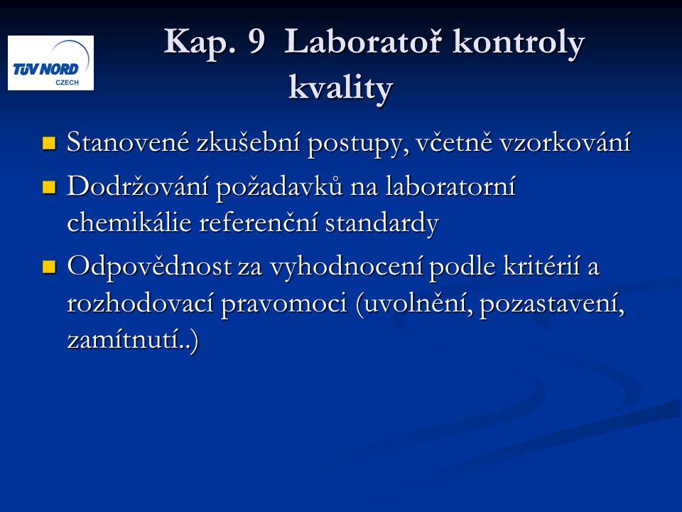 Kap. 9 Laboratoř kontroly kvality Kap. 9 Laboratoř kontroly kvality Stanovené zkušební postupy, včetně vzorkování Stanovené zkušební postupy, včetně v