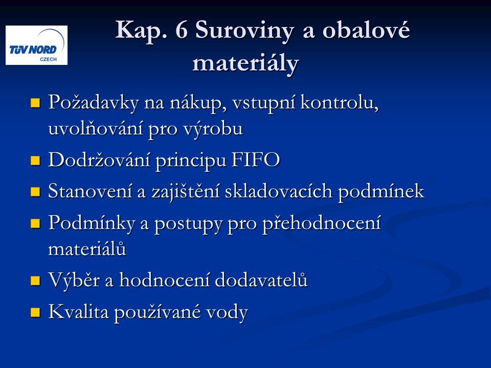 Kap. 6 Suroviny a obalové materiály Kap. 6 Suroviny a obalové materiály Požadavky na nákup, vstupní kontrolu, uvolňování pro výrobu Požadavky na nákup