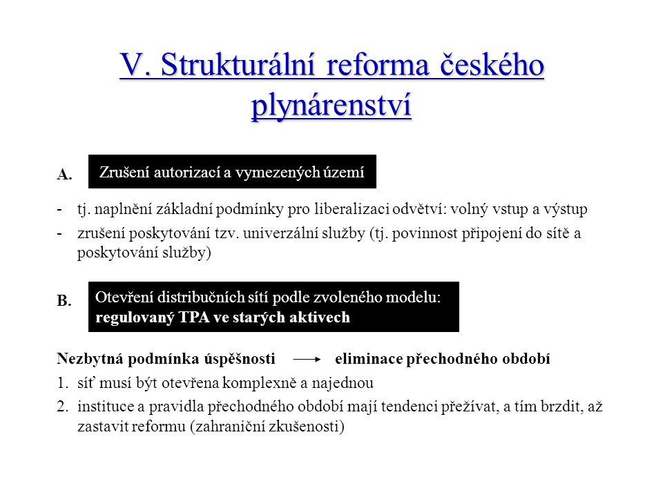 IV. Nezbytný mezikrok Bez zrušení monopolu zahraničního obchodu s plynem v ČR není možná zásadní reforma. V plynárenství nelze postupovat obdobně jako
