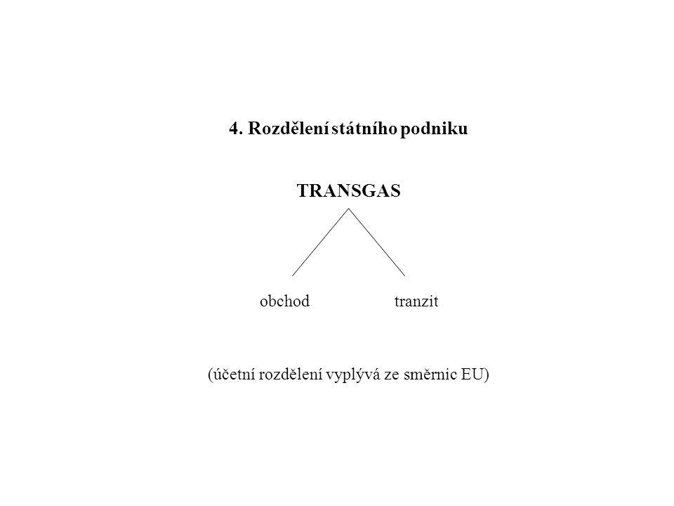 4. Rozdělení státního podniku TRANSGAS (účetní rozdělení vyplývá ze směrnic EU) obchodtranzit