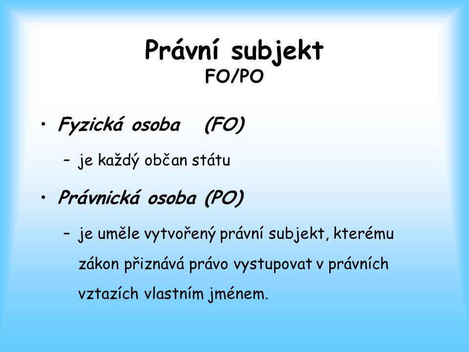 Právní subjekt FO/PO Fyzická osoba (FO) –je každý občan státu Právnická osoba (PO) –je uměle vytvořený právní subjekt, kterému zákon přiznává právo vystupovat v právních vztazích vlastním jménem.