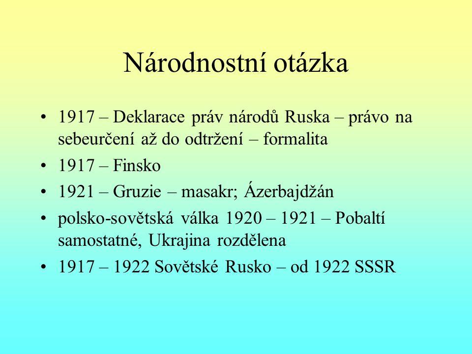 Vnitropolitický vývoj Zima 1921 – 1922 – 2,5 mil mrtvých 1921 – vzpoura – Kronstadt 1921 – sjezd bolševiků – zákaz frakcí; nástupce Lenina ( mrtvice – Gorkij) – Trockij*** ústavní výbor Stalin, Ziňověv, Kameněv, Rykov, Bucharin 1924 – smrt Lenina