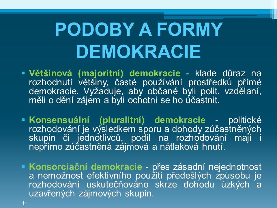 PODOBY A FORMY DEMOKRACIE  Většinová (majoritní) demokracie - klade důraz na rozhodnutí většiny, časté používání prostředků přímé demokracie. Vyžaduj
