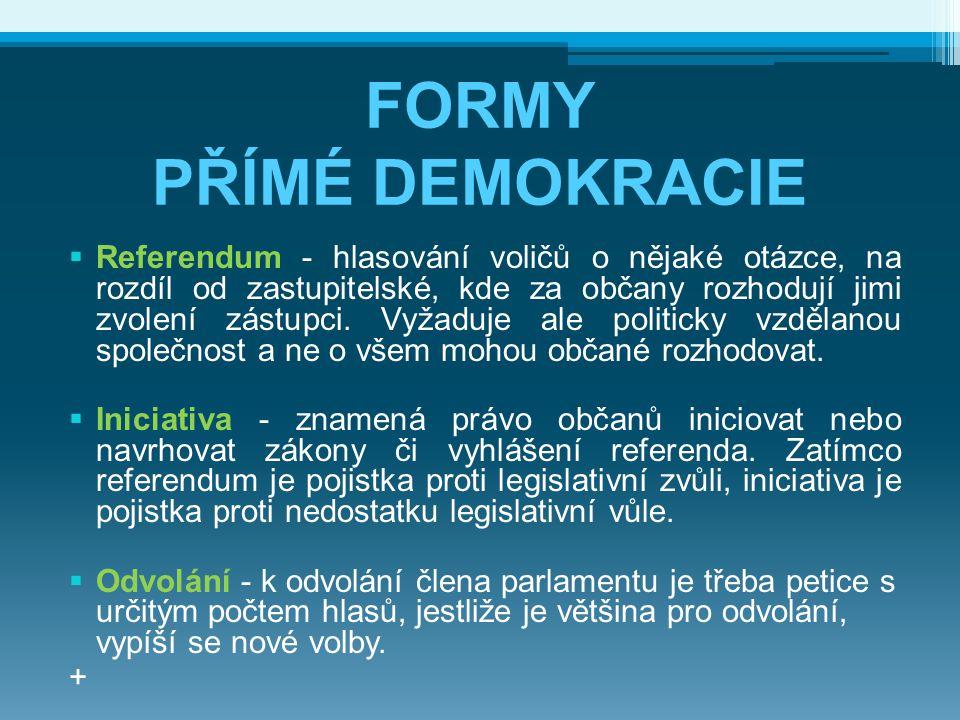 FORMY PŘÍMÉ DEMOKRACIE  Referendum - hlasování voličů o nějaké otázce, na rozdíl od zastupitelské, kde za občany rozhodují jimi zvolení zástupci. Vyž