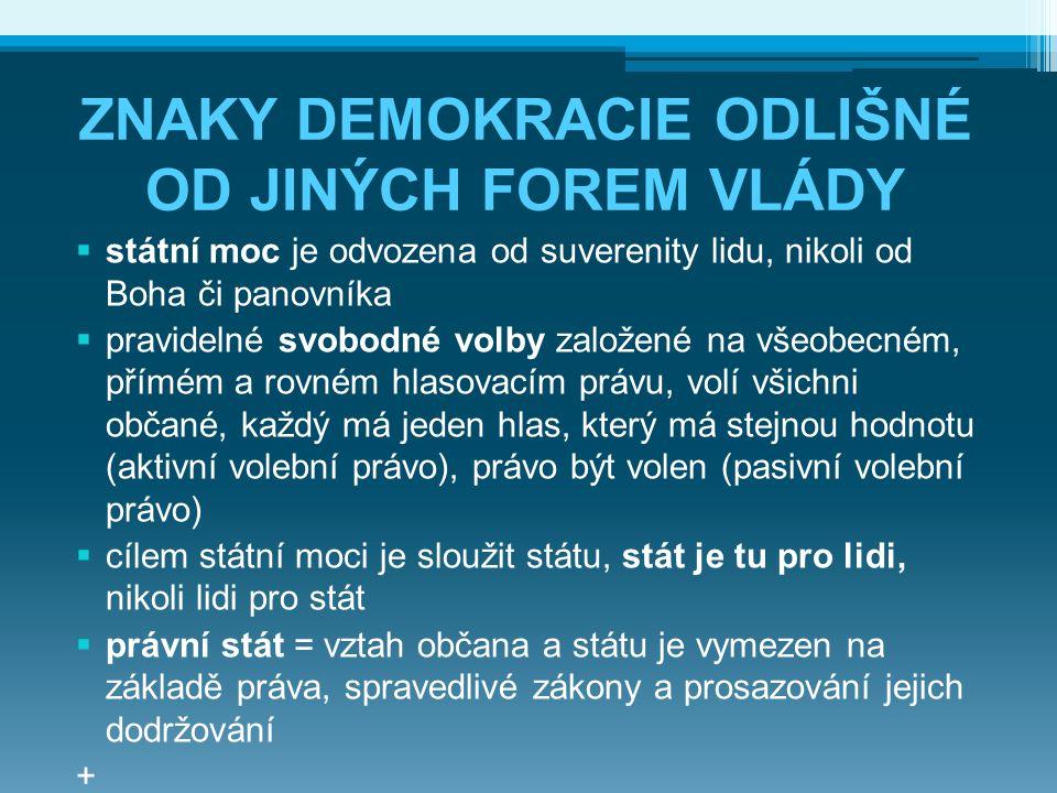 ZNAKY DEMOKRACIE ODLIŠNÉ OD JINÝCH FOREM VLÁDY  státní moc je odvozena od suverenity lidu, nikoli od Boha či panovníka  pravidelné svobodné volby za
