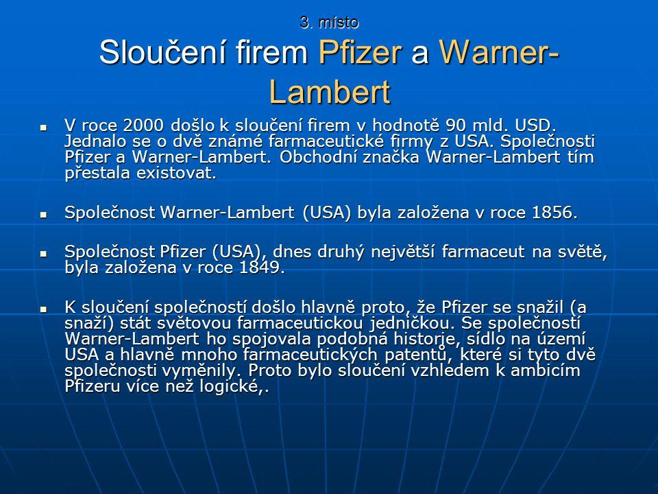 3. místo Sloučení firem Pfizer a Warner- Lambert V roce 2000 došlo k sloučení firem v hodnotě 90 mld. USD. Jednalo se o dvě známé farmaceutické firmy