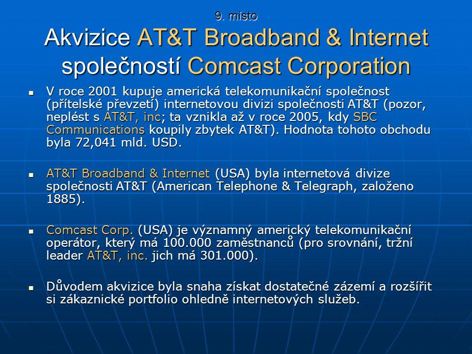 9. místo Akvizice AT&T Broadband & Internet společností Comcast Corporation V roce 2001 kupuje americká telekomunikační společnost (přítelské převzetí