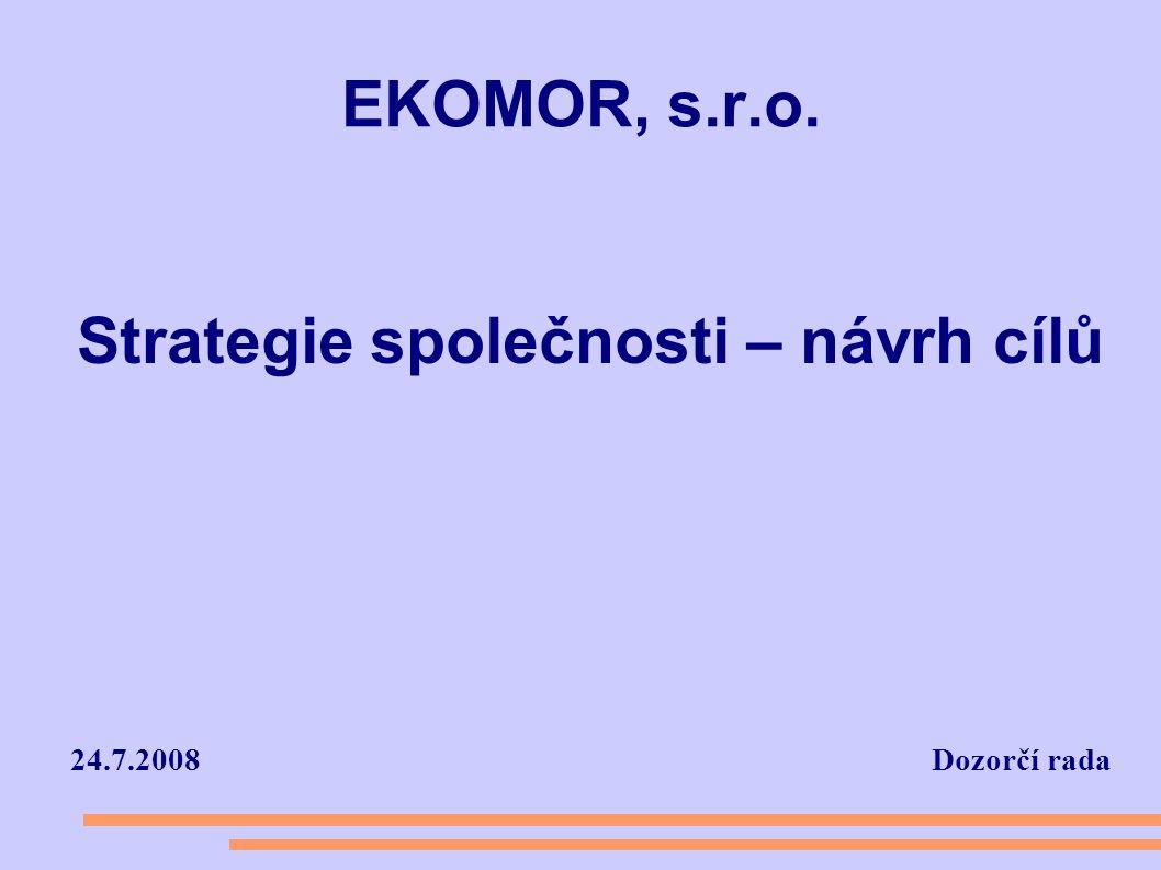 EKOMOR, s.r.o. 24.7.2008 Dozorčí rada Strategie společnosti – návrh cílů