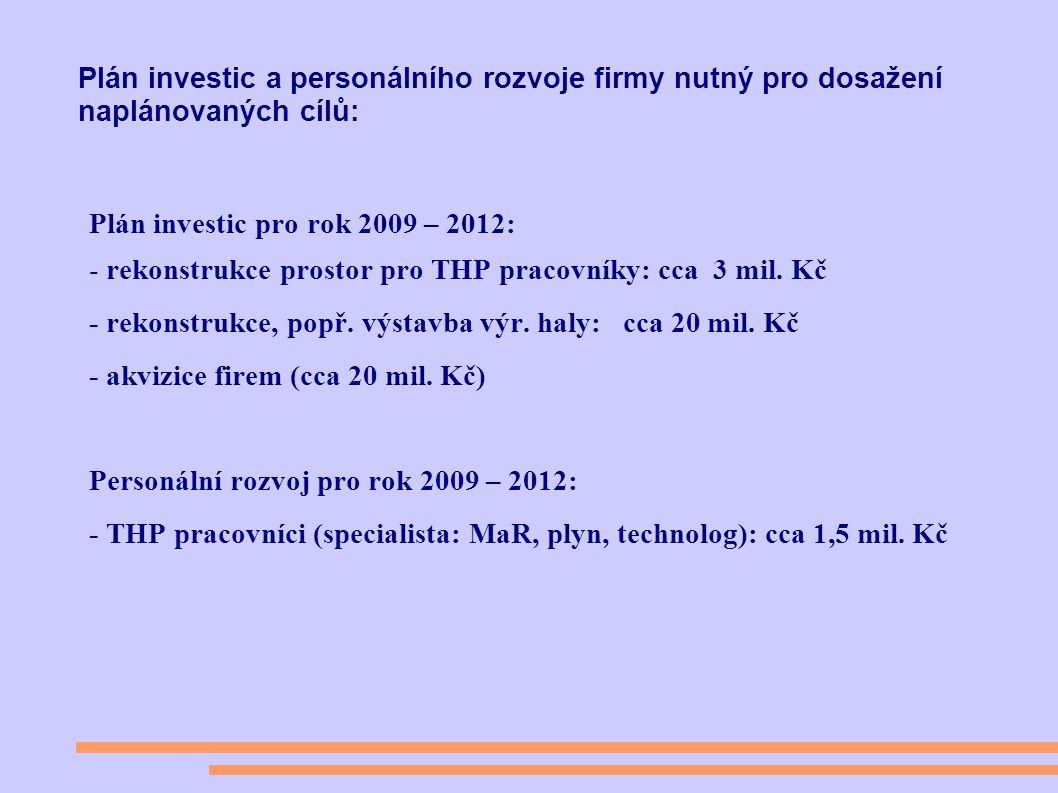 Plán investic a personálního rozvoje firmy nutný pro dosažení naplánovaných cílů: Plán investic pro rok 2009 – 2012: - rekonstrukce prostor pro THP pracovníky: cca 3 mil.