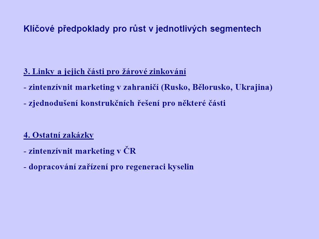 Ostatní zakázky Příležitosti a hrozby: + rozšíření zákazníků (chem.