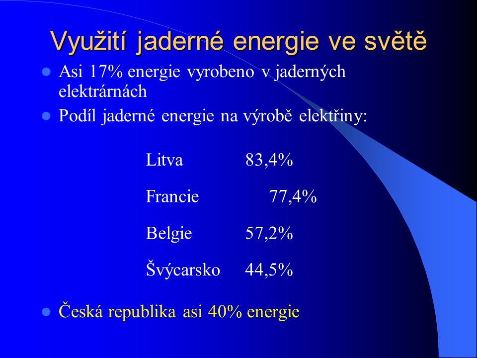 Využití jaderné energie ve světě Asi 17% energie vyrobeno v jaderných elektrárnách Podíl jaderné energie na výrobě elektřiny: Česká republika asi 40% energie Litva83,4% Francie77,4% Belgie57,2% Švýcarsko44,5%