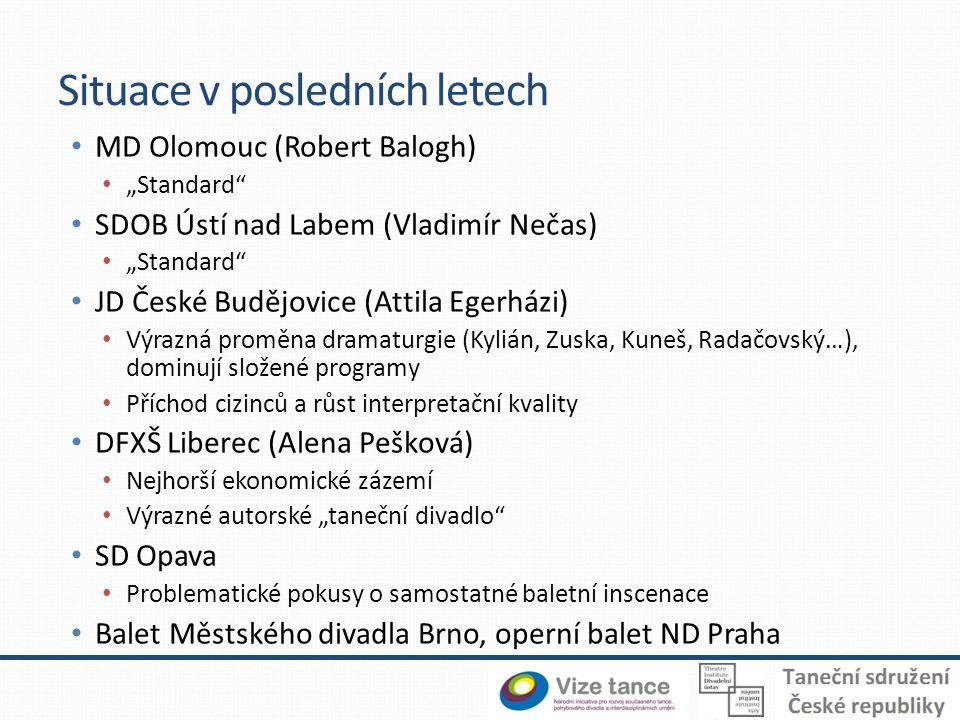 """Situace v posledních letech MD Olomouc (Robert Balogh) """"Standard SDOB Ústí nad Labem (Vladimír Nečas) """"Standard JD České Budějovice (Attila Egerházi) Výrazná proměna dramaturgie (Kylián, Zuska, Kuneš, Radačovský…), dominují složené programy Příchod cizinců a růst interpretační kvality DFXŠ Liberec (Alena Pešková) Nejhorší ekonomické zázemí Výrazné autorské """"taneční divadlo SD Opava Problematické pokusy o samostatné baletní inscenace Balet Městského divadla Brno, operní balet ND Praha"""